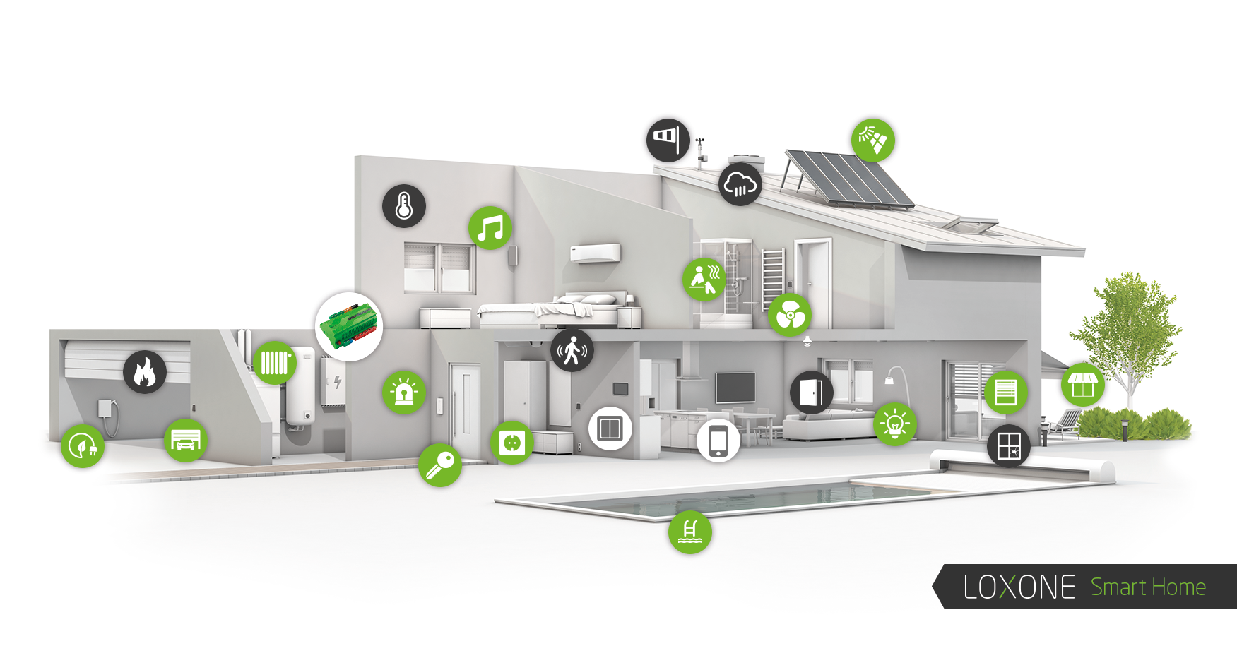 Real Loxone Smart Home - 360° Rund-um-Lösung