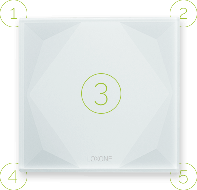 Loxone Smart Home Bedienung